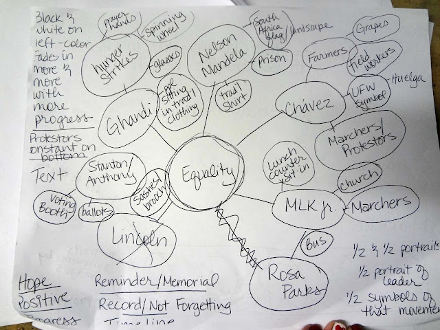 Idea mapping, brain storming, visual brain storming
