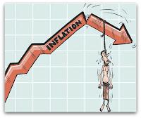 dampak inflasi terhadap pembangunan
