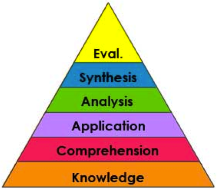 traditional models of educational research The international journal of research in education and science (ijres) is a peer-reviewed scholarly online journal the ijres is published twice a year in january and july.