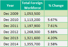 foreign workers and issue Foreign worker woes: though japan is suffering labor shortages in  to address  the issue of how japan accepts foreign workers will ever be.