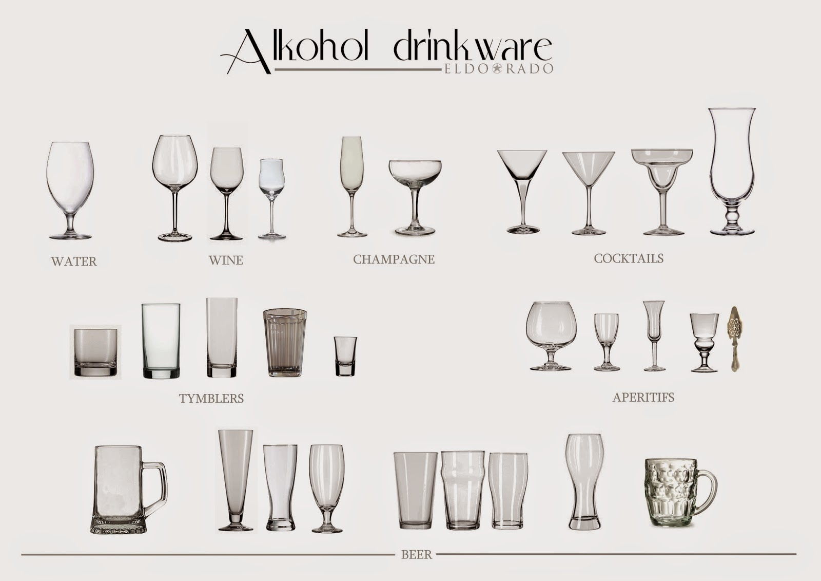 Etiquette Guide For Glassware