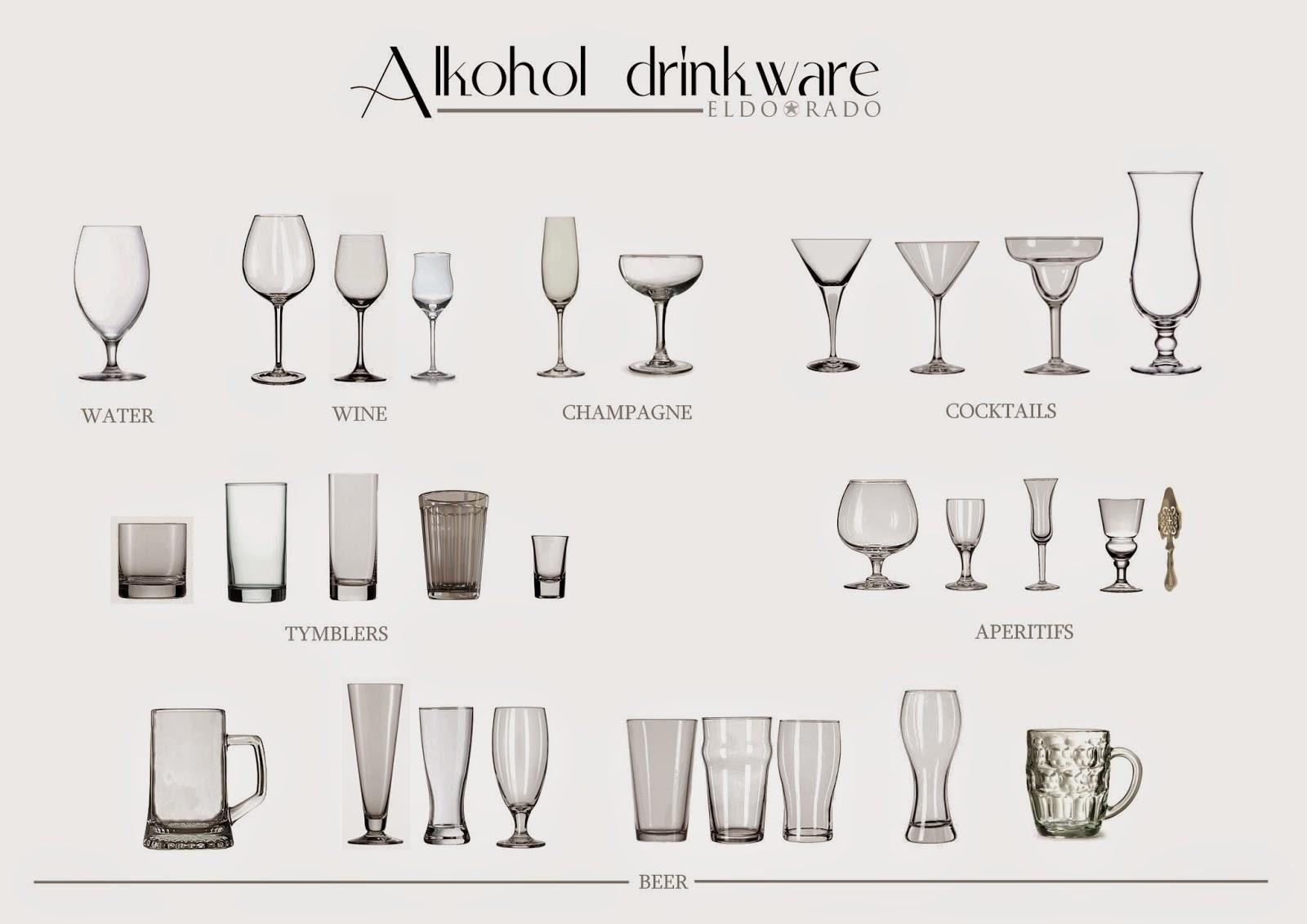 etiquette guide for glassware. Black Bedroom Furniture Sets. Home Design Ideas