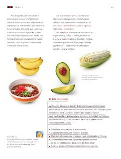 Apoyo Primaria Ciencias Naturales 5to grado Bloque I tema 1 La dieta correcta y su importancia para la salud
