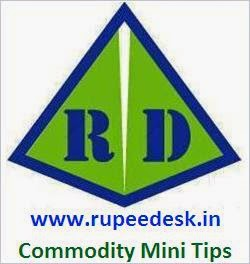Free Mini Commodity Tips