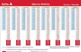 horario bus turistico de valencia. ruta valencia historica