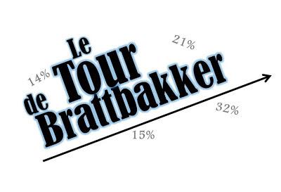 le Tour de Brattbakker