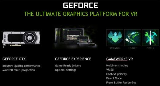 NVIDIA GPU, Oculus Rift & HTC Vive Demo