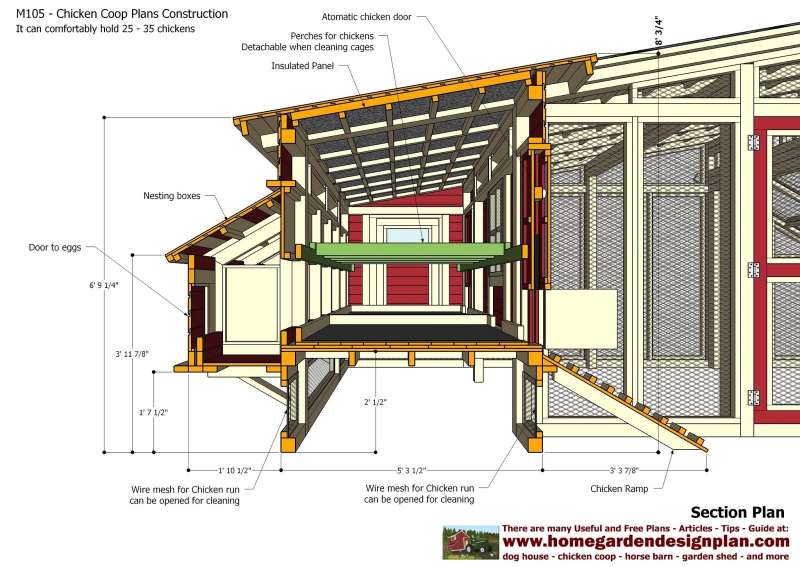 A Frame Chicken Coop Plans : Home garden plans m chicken coop construction
