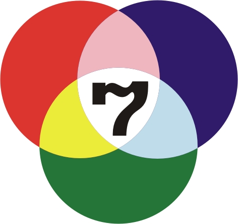 Numerology 7 | Life Path Number 7 | Numerology Meanings