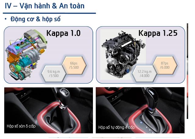 Hyundai i10 2014 17 Xe hyundai i10 2014