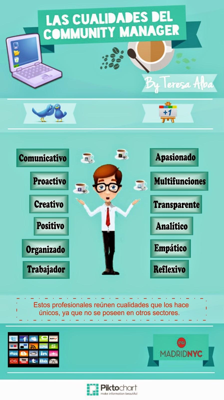 Tienes las cualidades necesarias para ser Community Manager-infografía