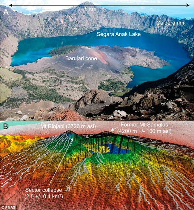 Sumber letusan juga telah dipersempit ke gunung berapi Samalas di Pulau Lombok di Indonesia . Hari ini , semua yang tersisa adalah sebuah danau kawah besar .