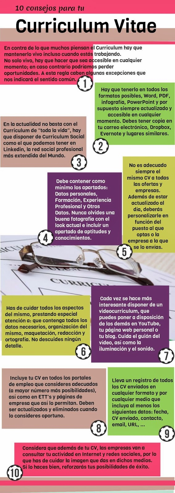 Tecnicos Radiologos: Uso del documento Curriculum Vitae y manejo ...
