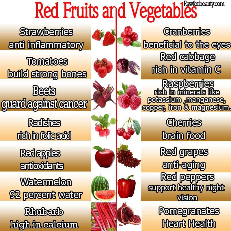Natural Cures Not Medicine: health benefits of red fruits Red Fruits And Vegetables List