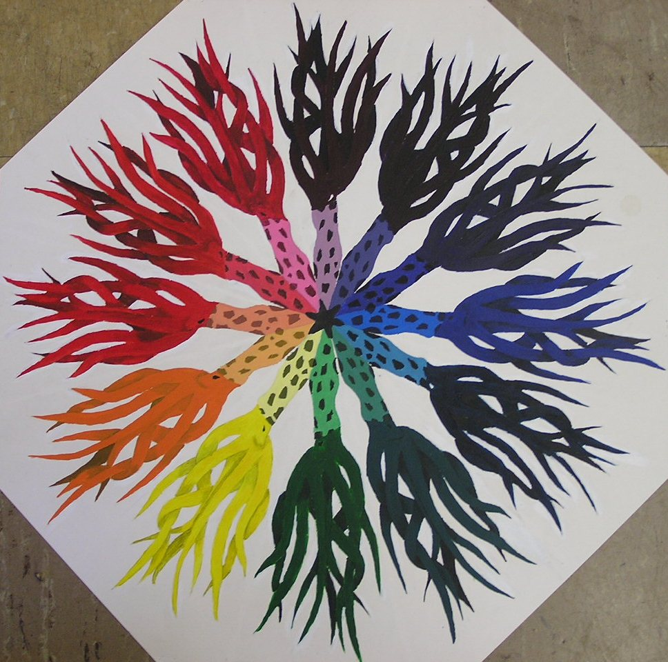 Color Wheel Project Ideas as With Any Art Project i