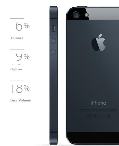 Harga dan Spesifikasi iPhone 5   SanTekno