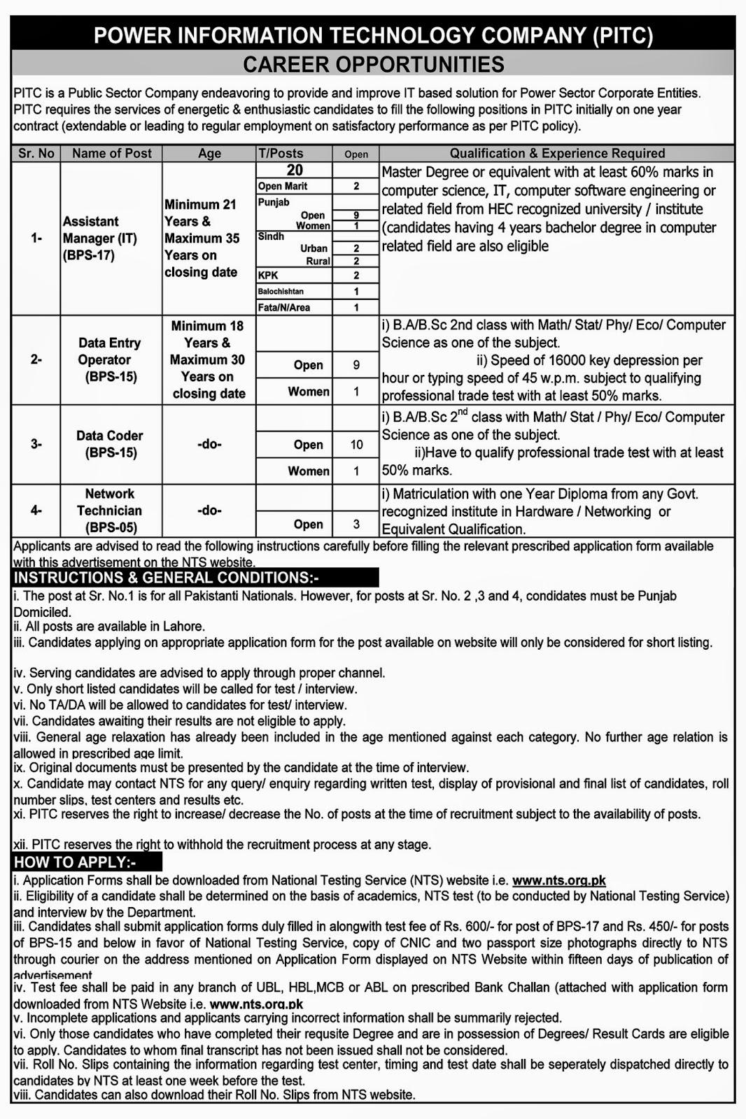 PITC Govt Jobs in Pakistan