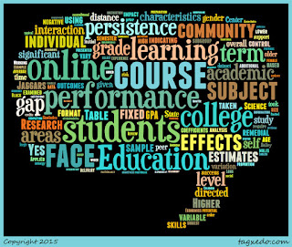 Word cloud of the article: Performance Gaps between Online and Face-to-Face Courses