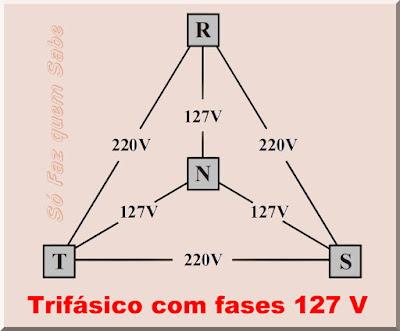 Esquema de ligação de cargas trifásicas Estrela/Triângulo - 127 V/220 V