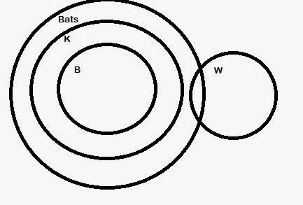 Read write think venn diagram << Research paper Help