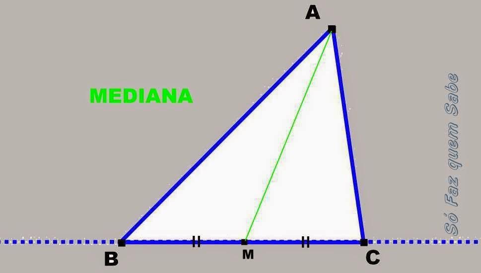 Mediana de um triângulo. Liga o vértice ao ponto médio do lado oposto a esse vértice.