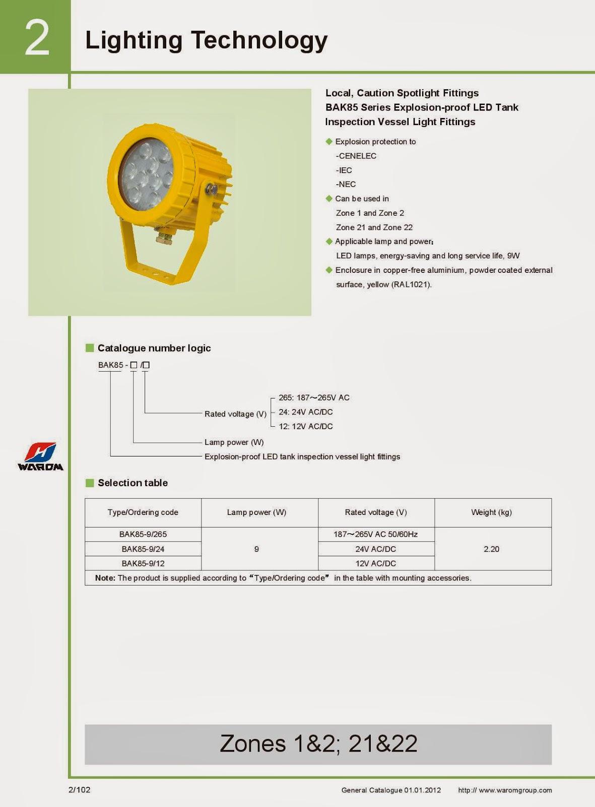 Jual Lampu Sorot Kapal Explosion Proof Led Wiring Diagram Warom Bak 85 Series 1