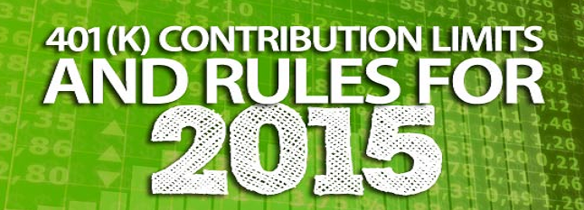 401k contribution limits for 2015