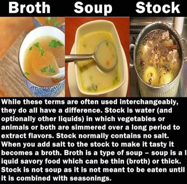 Differences between Broth, Soup and Stock