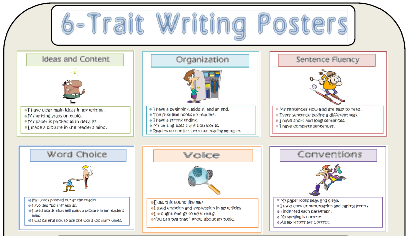 6 1 traits of writing posters When implementing the 6+1 traits of writing model at home, remember that: rubrics have been designed for each instructional level students have their own copies of the rubric/grading sheet which should guide their writing classroom posters are available to reinforce the trait descriptors when students write in class ✤.