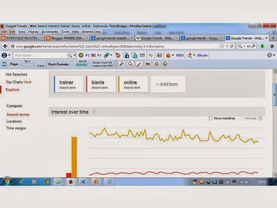 cara pakai google trends, cara membaca google trends, cara memanfaatkan google trends, 0856.4640.4349