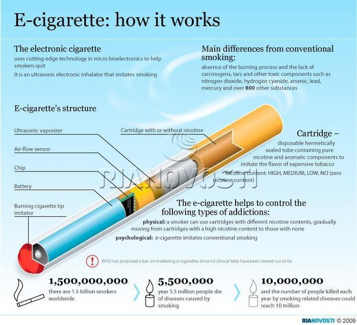 Electronic cigarette India Seattle