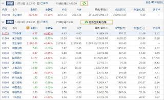 中国株コバンザメ投資ウォッチ銘柄watch1119