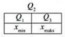 tabel statistik lima serangkai