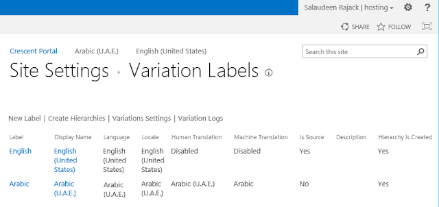 variation labels sharepoint 2013