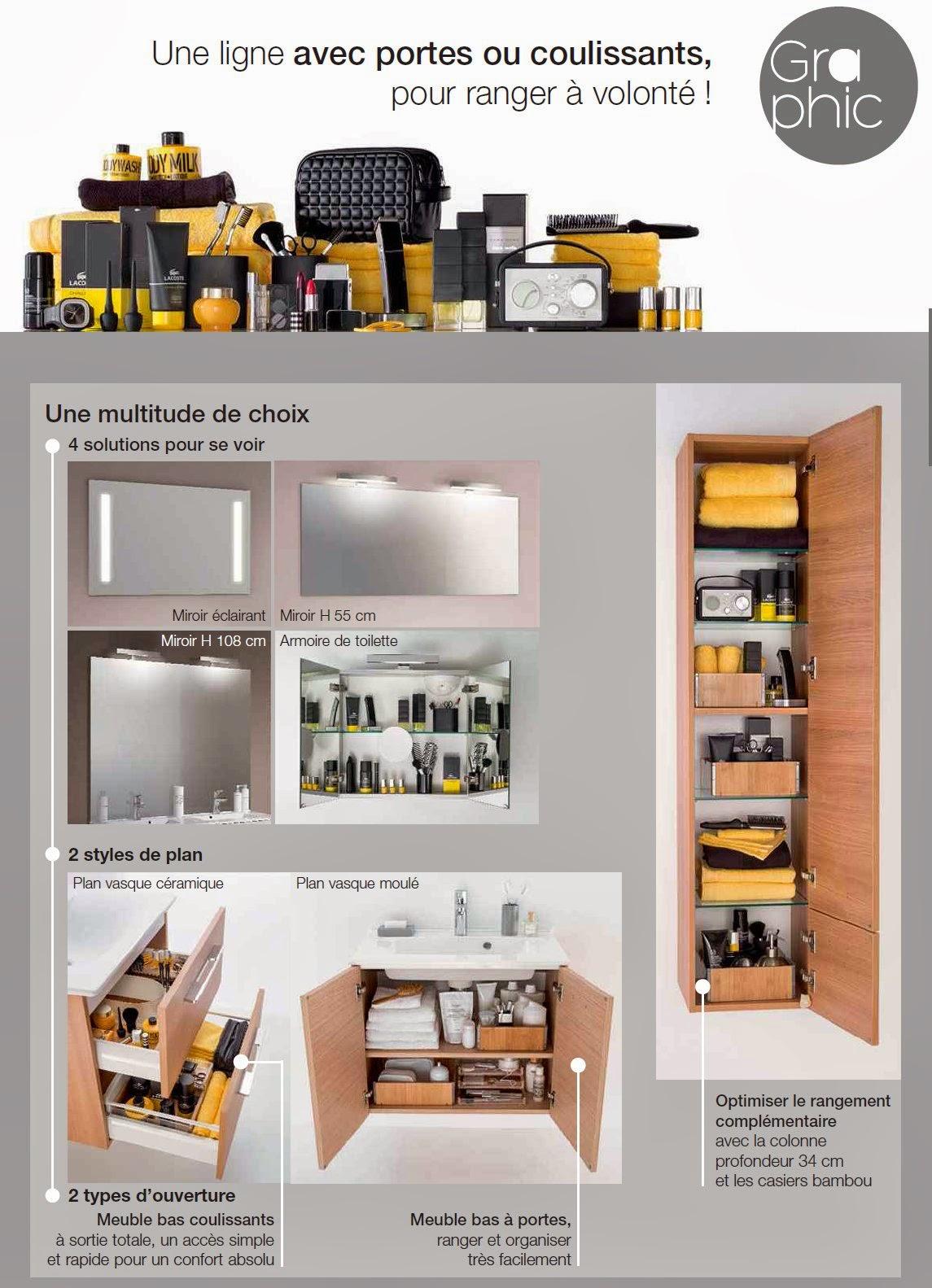 Meuble Salle De Bain Delpha Urban Pro ~ delpha urban pro affordable meuble with delpha urban pro beautiful