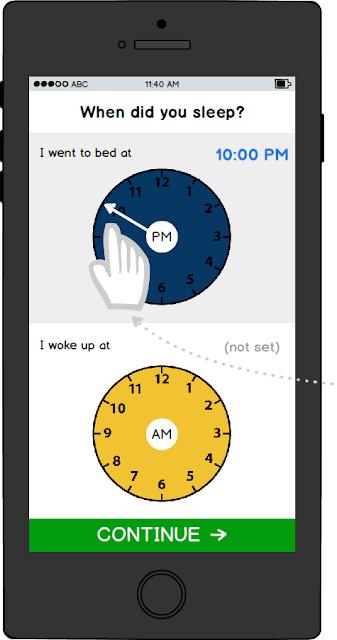 untuk menghargai waktu tidur