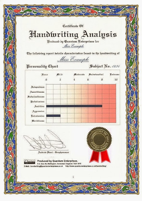 Handwriting Analysis Software