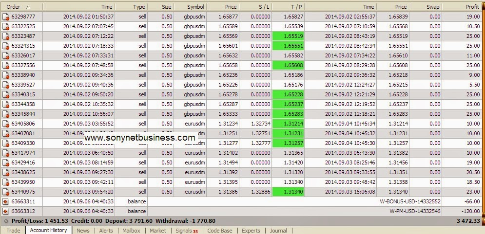 Qv trading systems