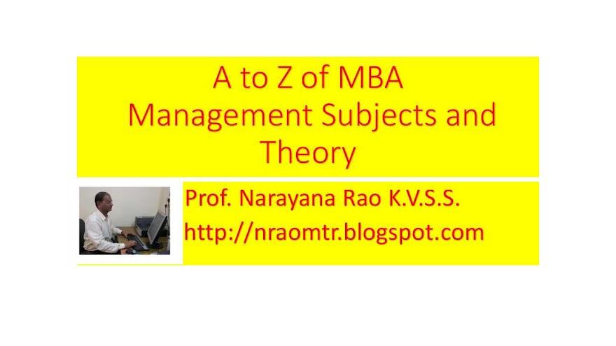 Global Top Management Blog