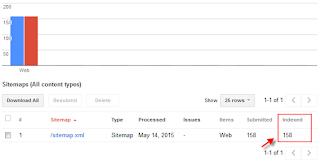 Cara melihat jumlah artikel blog yang sudah terindex google
