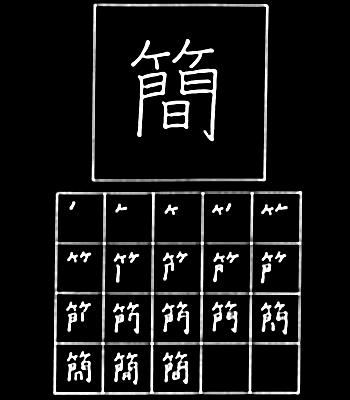 kanji mudah