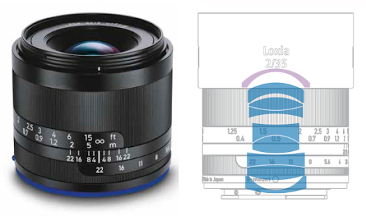 zeiss loxia lens specs