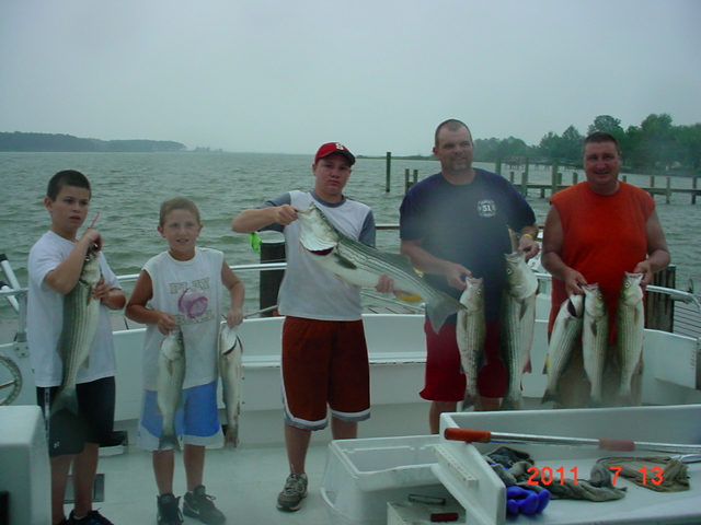 Saltwater report maryland charter fishing report for Virginia saltwater fishing report