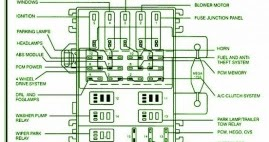 FORD Fuse Box Diagram: Fuse Box Ford 1999 Ranger XLT 2.5 ...