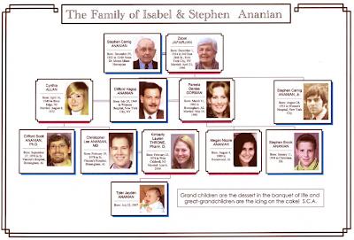 Queen Elizabeth 1 Family Tree 1 stephen - clifford hagop: