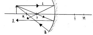 Xii ipa 2 labsky: tugas-2: dari labsky untuk indonesia (materi fisika