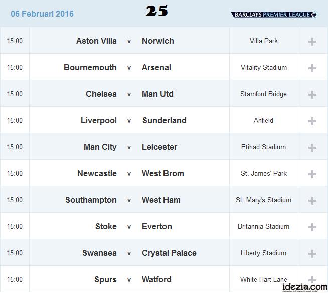 Jadwal Liga Inggris Pekan ke-25 06 Februari 2016