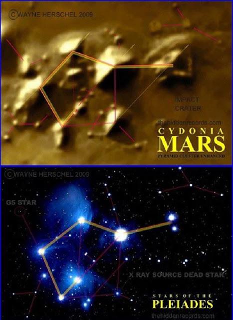 اهرامات المريخ ومجموعة بيليادس النجمية؟؟؟