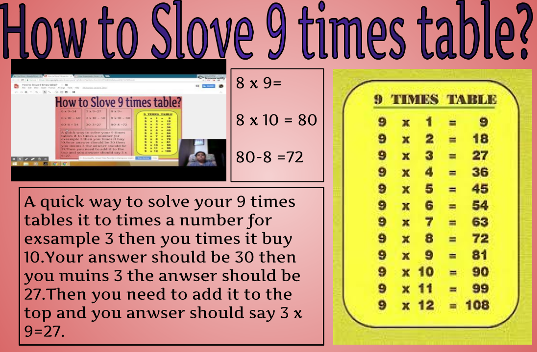 Angela Panmure Bridge School How To Solve The 9 Times Table