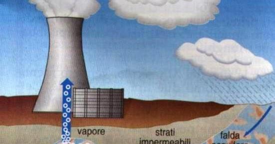 En qu consiste la energ a geot rmica inevid - En que consiste la energia geotermica ...
